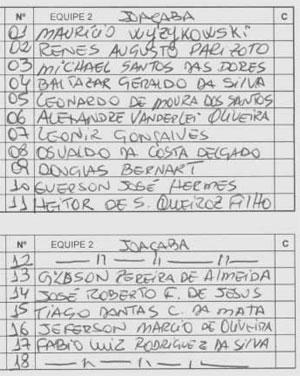 Recorte da súmula do jogo, disponibilizada no site da Federação Catarinense de Futebol